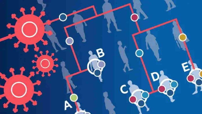 Mutasi Baru Virus Corona, Dapat Menular 10 Kali Lebih Cepat
